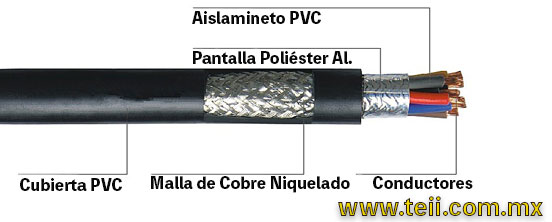 Cables blindados 4X18,2X18